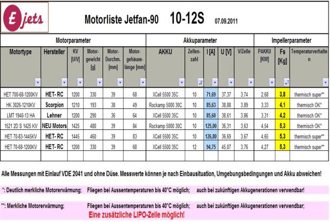 E-jets 90mm JetFAN